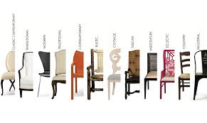 Types Of Styles In Interior Design Furniture Styles U0026 Types Guide House Of Home