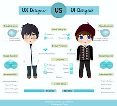 interaction designer the differences interaction design vs visual design