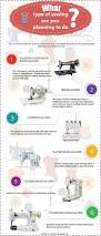 2017 sewing machine reviews best sewing machines for beginners