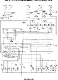 1987 jeep grand wagoneer wiring diagram wiring diagram simonand
