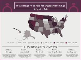 wedding band costs average cost of engagement rings popsugar smart living