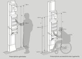 hauteur prise cuisine plan de travail hauteur prise plan de travail cuisine de design unique