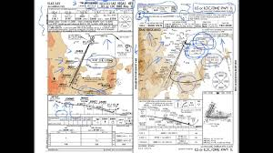 foreflight partners with jeppesen to add jepp charts to foreflight