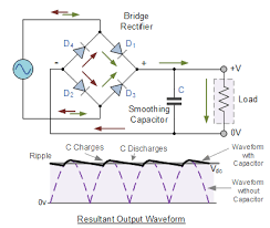 what is the use of capacitor in full wave rectifier