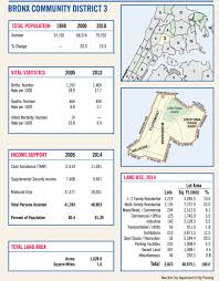 Fdny Division Map Bronx Cd 3 Saturate