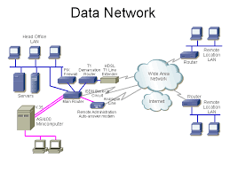 network equipment information engineering360