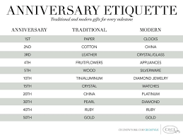 50th wedding anniversary gift etiquette 4252 best wedding images images on wedding images