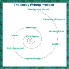 At Genius Academics you can buy custom essays and purchase samples of dissertation writing at extremely competitive pricesCustom Essays and Dissertation
