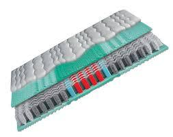 boxspringbett 200x200 test boxspringbett mit getrennten matratzen multifunktionale bettsofas