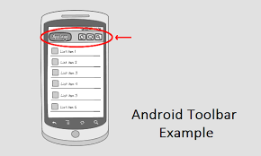 activity android how to implement android toolbar to display different activity