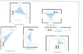 designing kitchen cabinets layout kitchen design layout kitchen