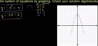 how to solve non linear systems of equations by graphing math wonderhowto