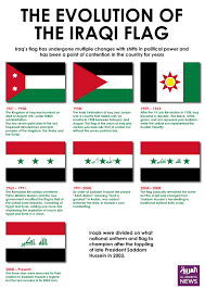 Colors Of Flag Meaning Evolution Of The Iraqi Flag