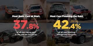 toyota all cars toyota global site motorsport dakar rally 2016