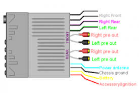 sony cdx gt310 car stereo wiring diagram wiring diagram