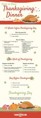 timeline planning your thanksgiving celebration hosting