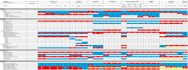 Cost Comparison Analysis Template by How To Do A Competitive Analysis Create A Competitive Matrix
