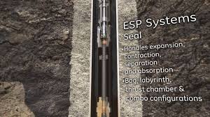 ge oil u0026 gas artificial lift electrical submersible pumps youtube