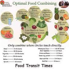 sugar busters sample menu diet plan for weight loss
