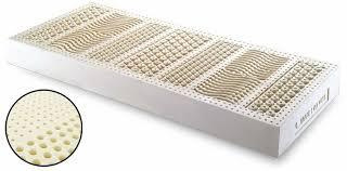scelta materasso consigli gallery of materassi in lattice scelta facile materassi in