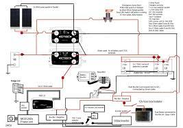ford transit forum u2022 view topic camper van wiring diagram ctek