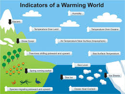global warming causes and effects global warming and the effects of global warming