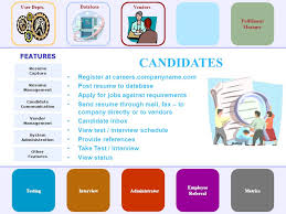 Take Resume To Interview R Ecruitment M Anagement S Ystem Candidatesvendorsdatabase User