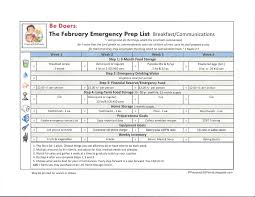 prepared lds family 12 monthly emergency prep lists