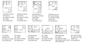 design bathroom layout 5x7 bathroom layout home design