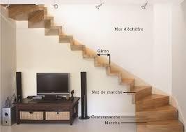 escalier bois design vocabulaire de l u0027escalier le blog passion bois