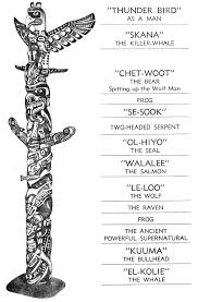 best 25 native american totem poles ideas on pinterest totem