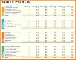 Department Budget Template Excel 12 Project Budget Template Excel Budget Template