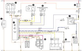 100 wiring diagram for citroen relay bsi the inside story