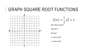 Graphing Square Root Functions Worksheet Square Root Function Transformation Notes