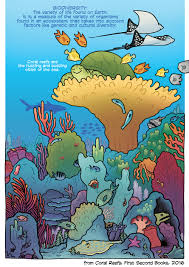 Coral Reefs Of The World Map by Maris Wicks