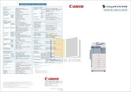 download free pdf for canon imagerunner 2022i copier manual