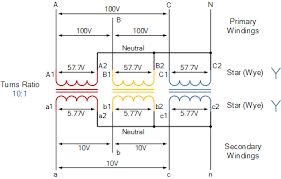 three phase transformer connections and basics