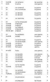 Resultado De Imagen Para Lista De Padrinos Para 28 5 Datos Inducidos La Variación Verbal En Cada Hemistiquio