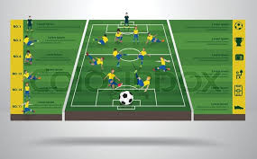 brazilian soccer football player in different positions soccer