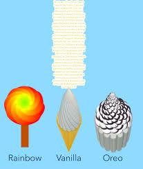 ice cream emoji png emoji dessert topic contest deprecated help with code