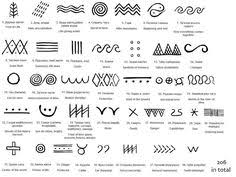 polynesian symbols meanings designing some hawaiian fabric