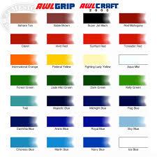 awlgrip polyester urethane topcoat paint quart