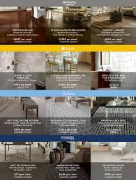 worldwide flooring edison nj flooring designs