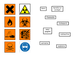hazard symbols and intro to acids by r barber teaching resources