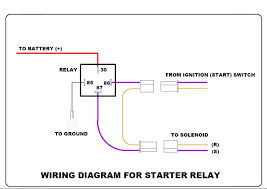 wiring diagram for starter solenoid gooddy org