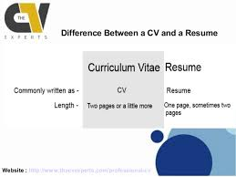 Diference Between Cv And Resume Difference Between A Curriculum Vitae And A Resume