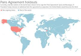 Syria On The Map by On The Paris Agreement The U S Is Now Aligned With Nicaragua And