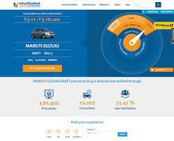 Used Car Price Estimation by Checkout Your Car Value Page Ibb Automobile Cars