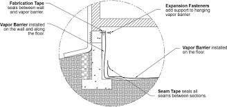 basic vapor barrier installation crawlspace