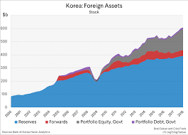 A Bad Deal on Currency with Korea